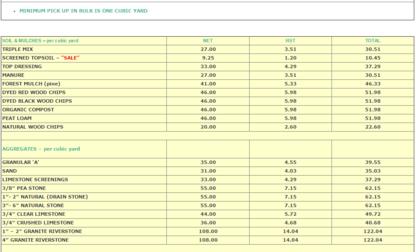 Durham Topsoil & Garden Supplies - Sand & Gravel - 905-427-0403
