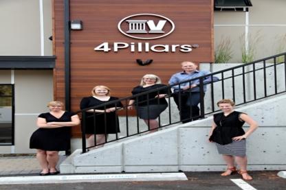 4 Pillars Consulting Debt Victoria