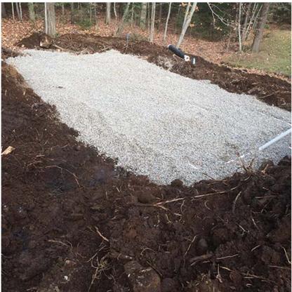 Analyse de Sol Inc - Excavation Contractors - 450-258-0688