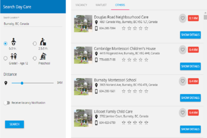 Carewiser - Daycare Vacancy Alerts - Childcare Services