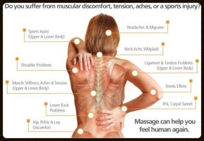 Massage Organix - Registered Massage Therapists - 289-230-2311