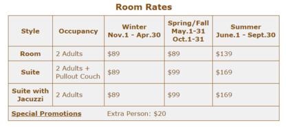 The Stratford Hotel - Hotels - 519-273-3666