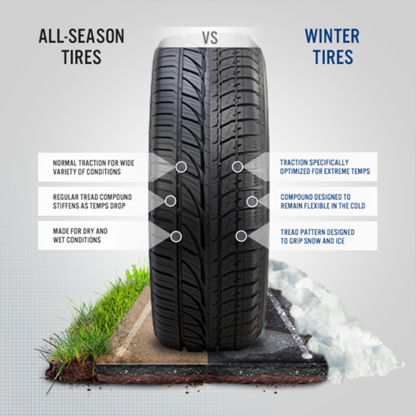 Traction Tire - Tire Manufacturers & Distributors - 647-381-2933