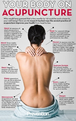 GC Massage Clinic & Chiropractic Care - Acupuncturists