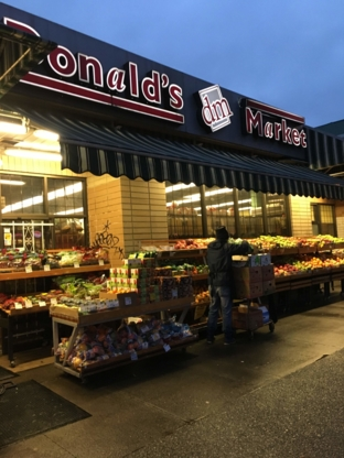City Avenue Market - Grocery Stores