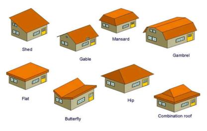 Voir le profil de Argus Couvertures - Pointe-Calumet