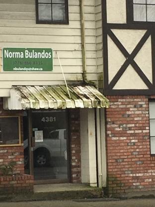 Norma Bulandos Accounting Services - Building Contractors