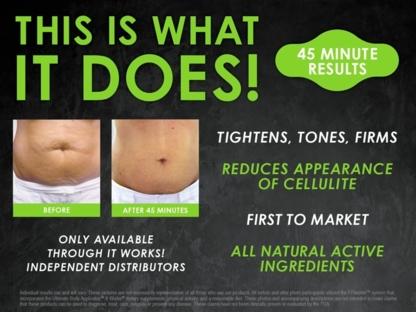 It Works! - Geri Sorensen Rostie - Skin Care Products & Treatments - 306-370-6614