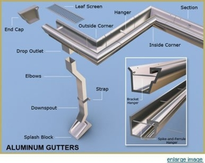 Homeservices Plus - Eavestroughing & Gutters