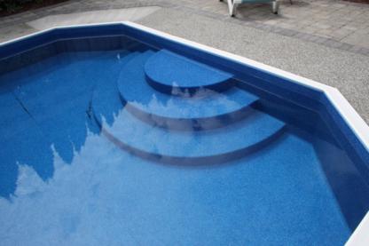 UV Pools - Swimming Pool Contractors & Dealers - 204-414-1200