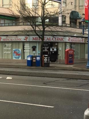 The Richmond Medical Clinic - Clinics
