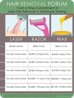 Judy's IPL Laser - Laser Hair Removal - 902-574-3129