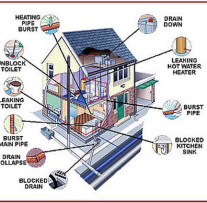 Voir le profil de Beam Service Plumbing and Contracting - Guelph