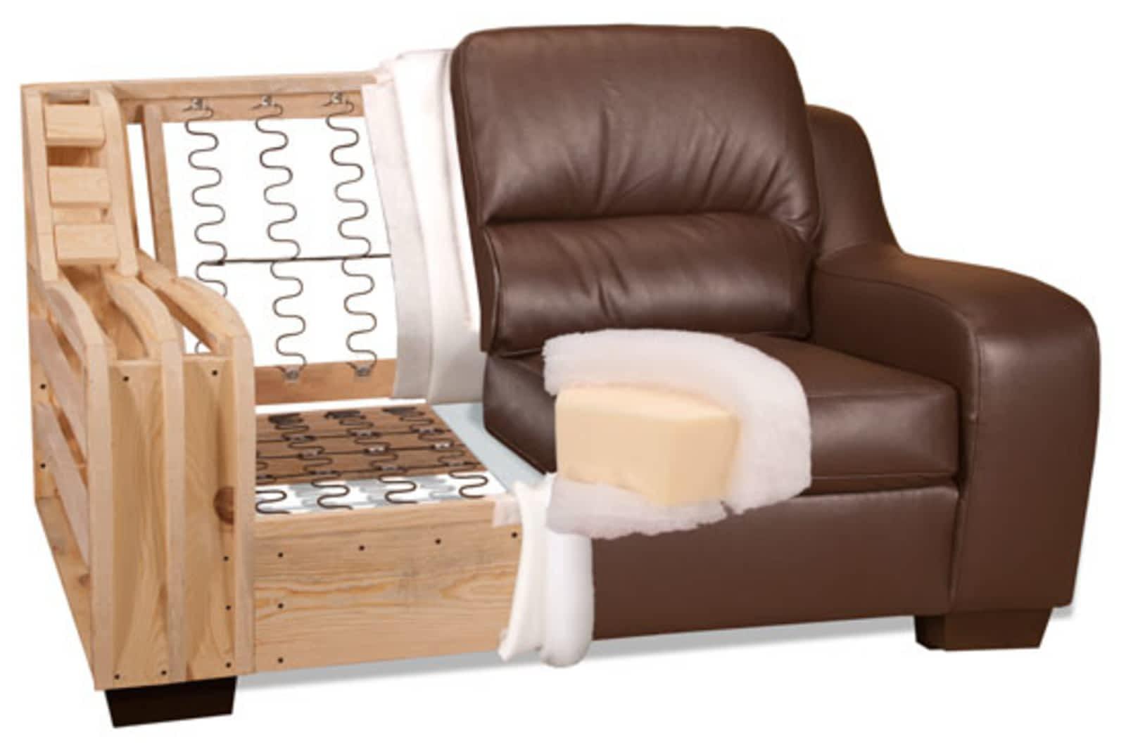 Sofa Manufacturers Brampton | Taraba Home Review