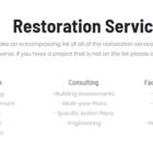 Port Hope Waterproofing Ltd - Waterproofing Contractors - 905-885-0398