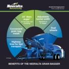 Neeralta Mfg Inc - Matériel agricole