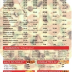 Nouveau Méli Pizza - Pizza et pizzérias - 418-660-5522