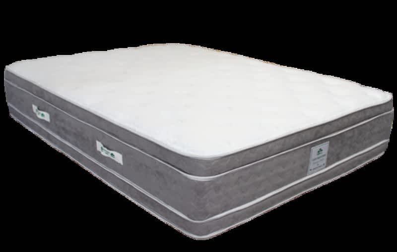 Worldwide Mattress Outlet St Catharines On 94