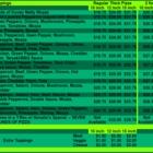 Versato's Pizza - Pizza et pizzérias - 780-413-3440