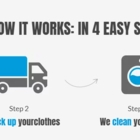 Fabelite Dry Cleaners - Dry Cleaners