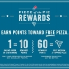 Domino's Pizza - Pizza et pizzérias - 519-948-6116
