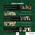 Holistic Urban Farmer - Magasins de produits naturels