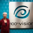 Dr Alain Grégoire - Laser Vision Correction