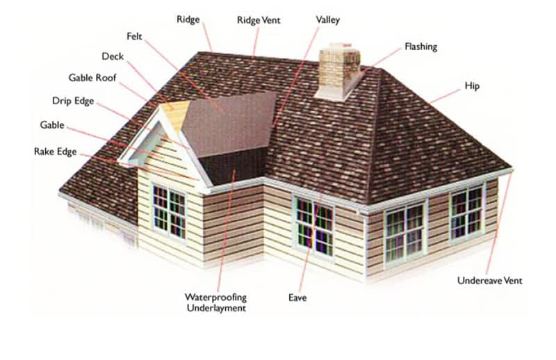 photo Save On Roofing